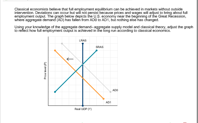 Cl Ical Economists Believe That Full Employment Equilibrium Can Be Achieved In Markets Without Outside Intervention