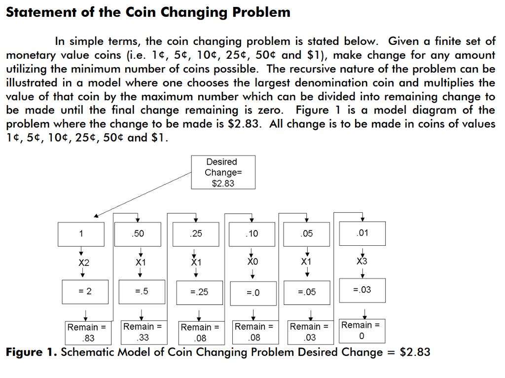 Given Coins Of Denominations (value) 1 = V1 < V2<       Chegg com