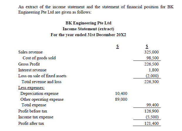An Extract Of The Income Statement And Financial Position For BK Engineering Pte