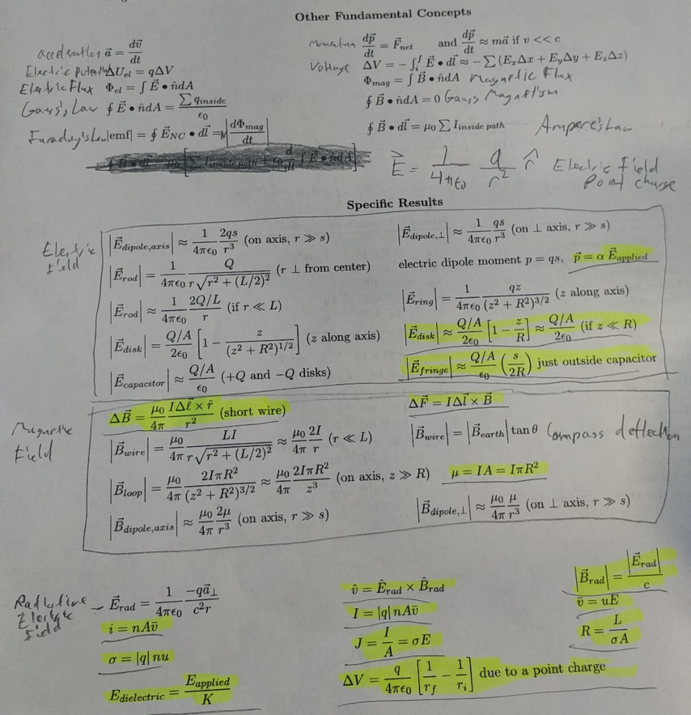 Solved: Physics II - We Got Our Final Exam Formula Sheet A