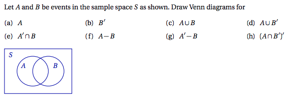 Solved Let A And B Be Events In The Sample Space S As Sho