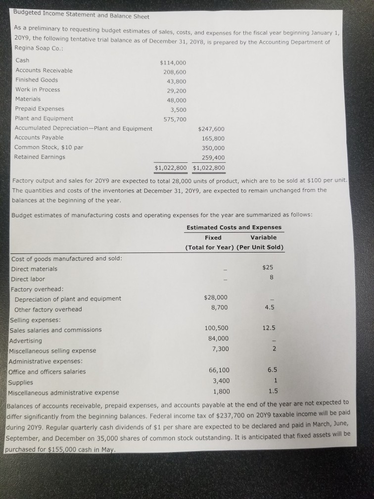 Budgeted Income Statement and Balance Sheet As