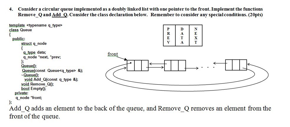 Solved consider a circular queue implemented as a doubly consider a circular queue implemented as a doubly ccuart Images