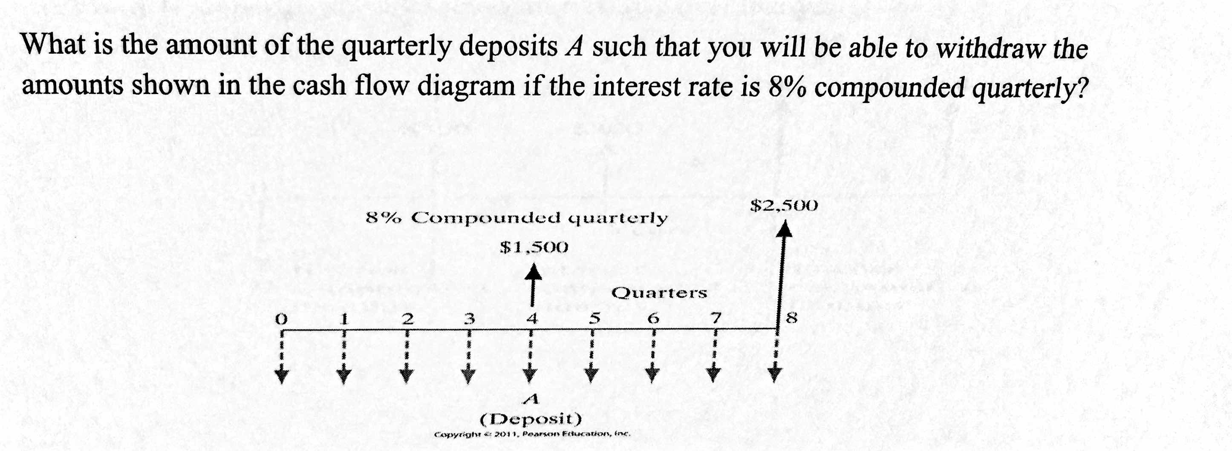 Finance archive february 16 2016 chegg what is the amount of the quarterly deposits a suc pooptronica
