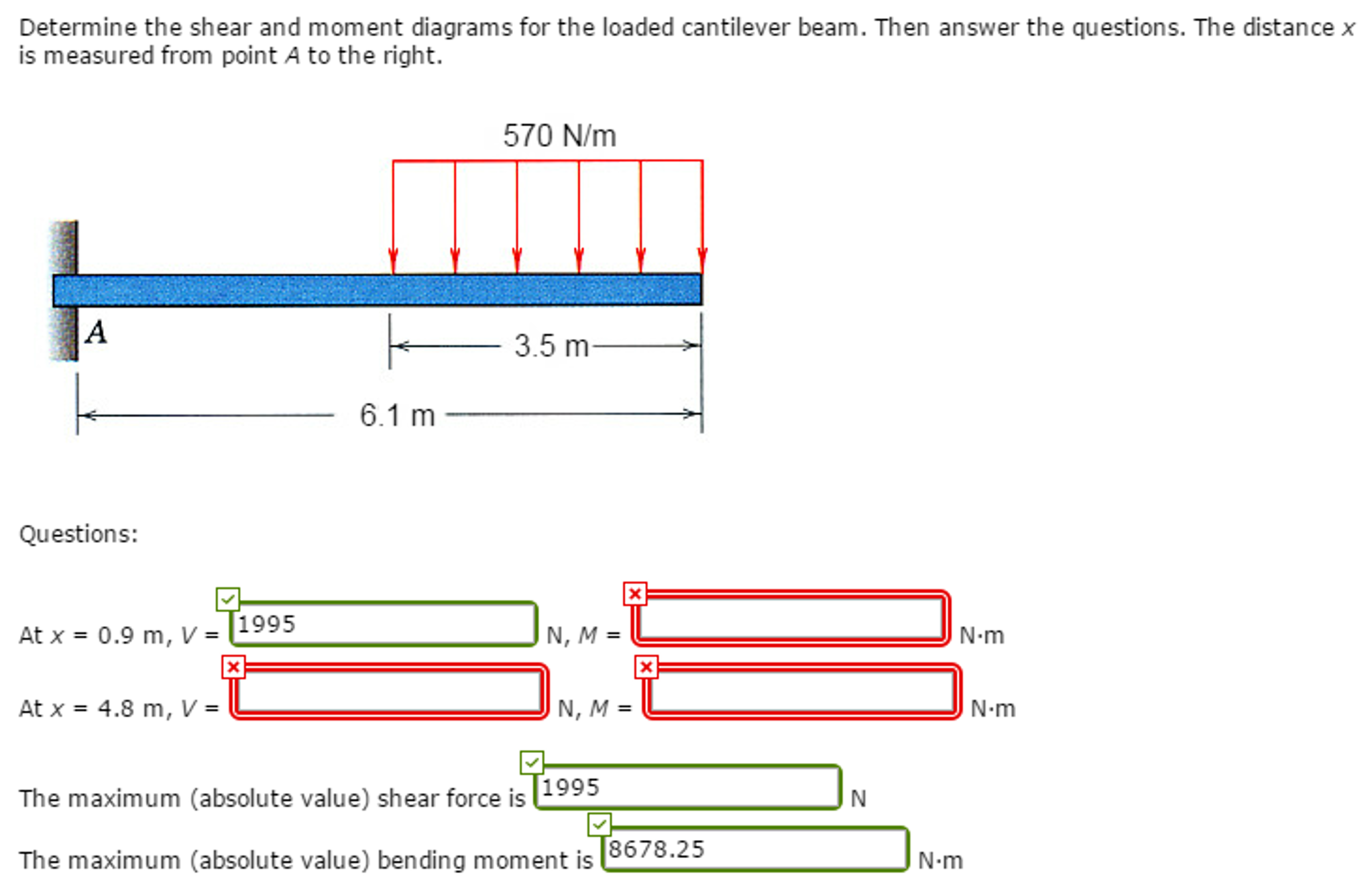 Solved Determine The Shear And Moment Diagrams For Lo