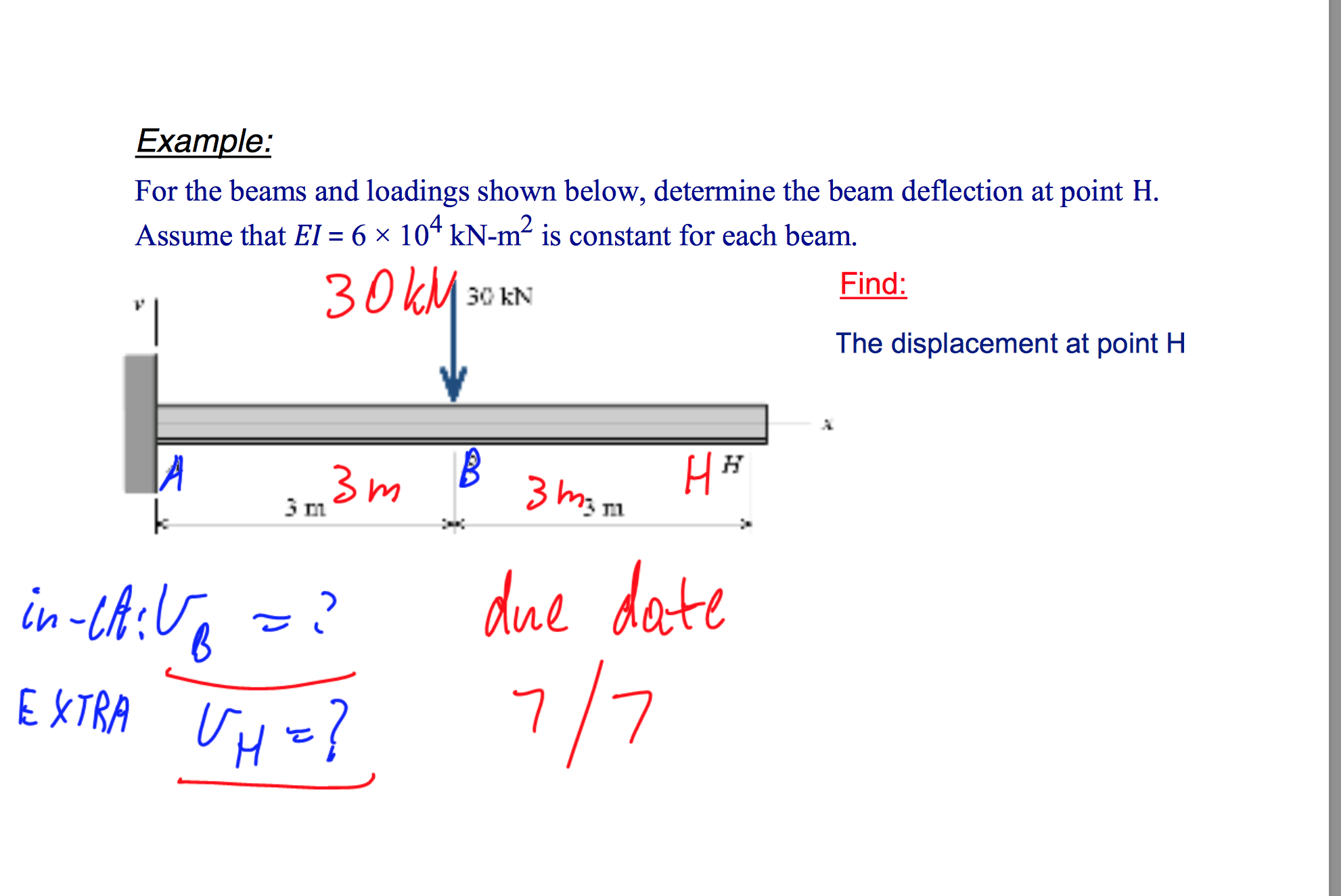 Solved: Example: For The Beams And Loadings Shown Below, D