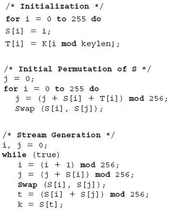Solved: Implement RC4, The Most Popular Symmetric Stream C