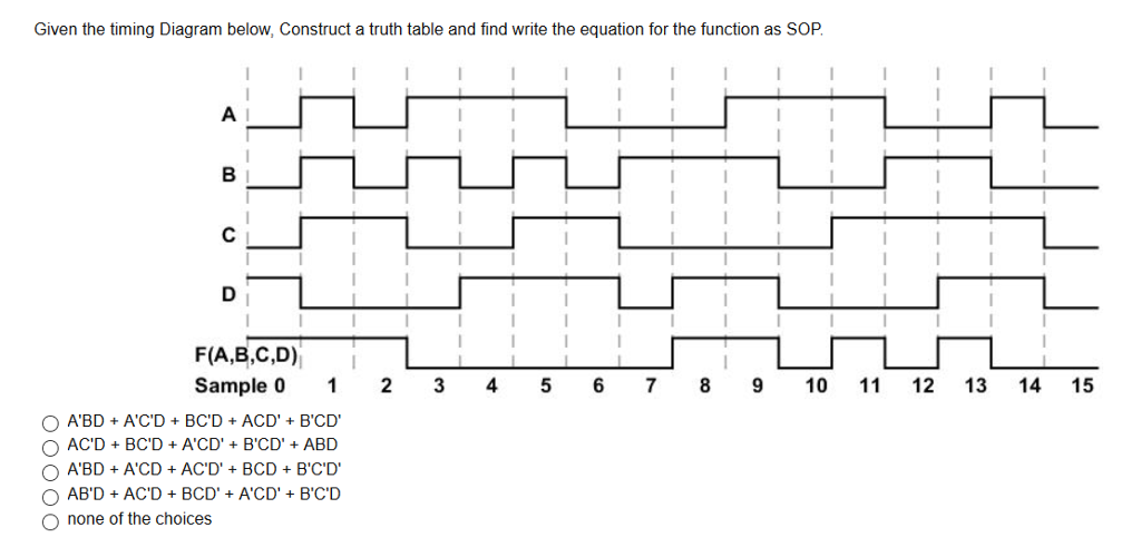 Solved  Given The Timing Diagram Below  Construct A Truth