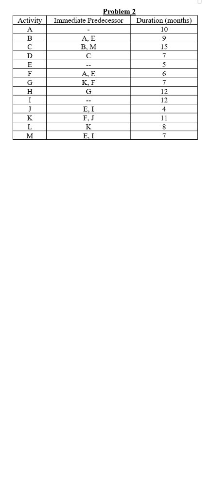 Aoa Network Diagram Generator | Aoa Diagram Draw 16 1 Spikeballclubkoeln De