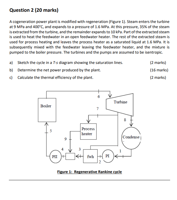Solved: Question 2 (20 Marks) A Cogeneration Power Plant I