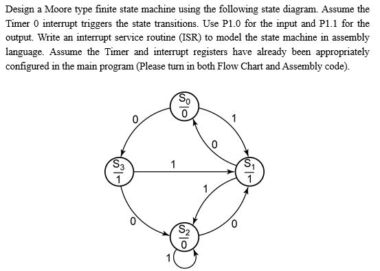 design a moore type finite state machine using the