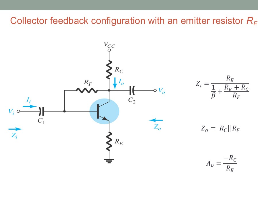 Collector feedback configuration with an emitter resistor RE Rc 2 Zo z, Rell RF Z, Rc
