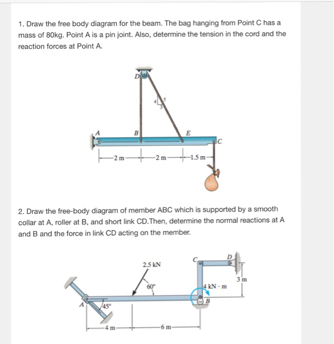 Solved Draw The Free Body Diagram For The Beam The Bag H