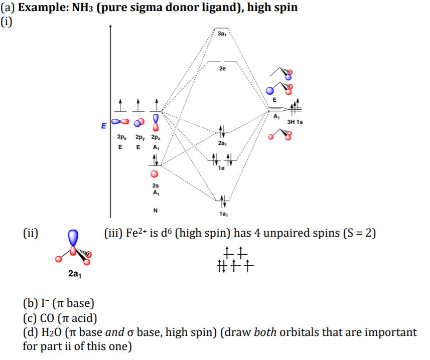 Nh3 Mo Diagram Trusted Wiring Diagrams