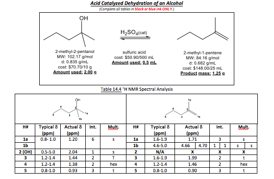 Solved 1h Nmr Spectroscopy Can Be Used To Differentiate B