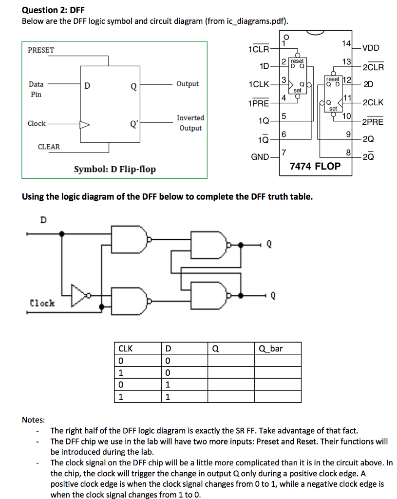 Question 2: DFF Below are the DFF logic symbol and circuit diagram (from  ic_diagrams