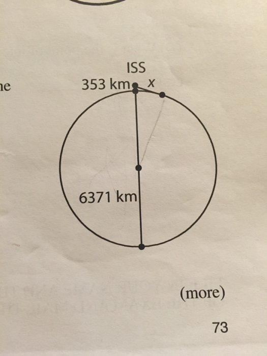 The radius of the Earth is approximately 6371 km.