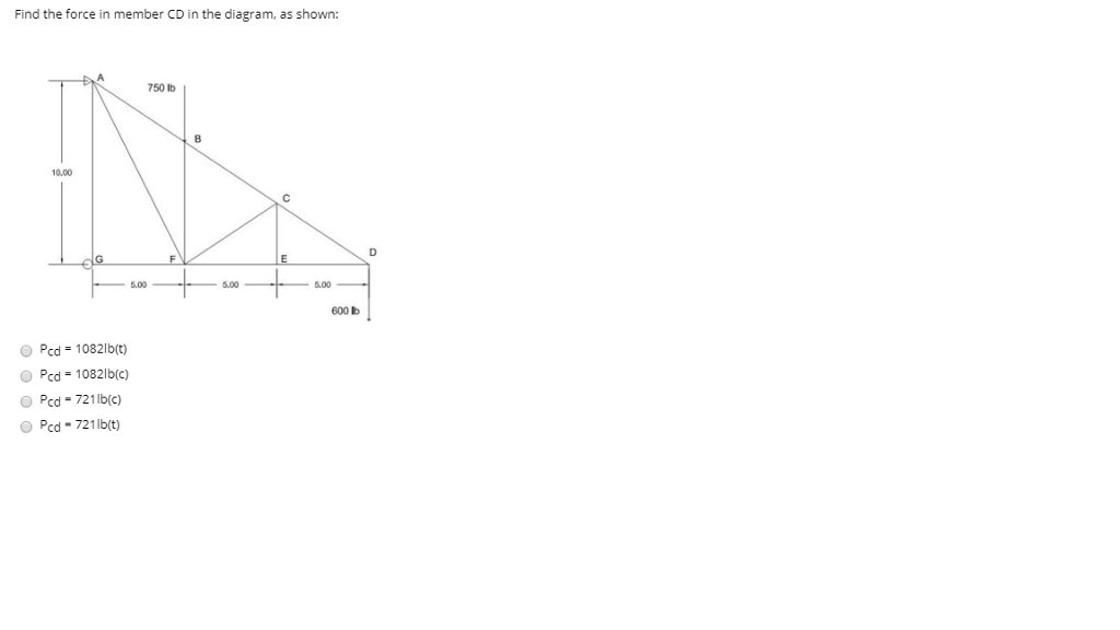 Solved: Find The Force In Member CD In The Diagram, As Sho ...