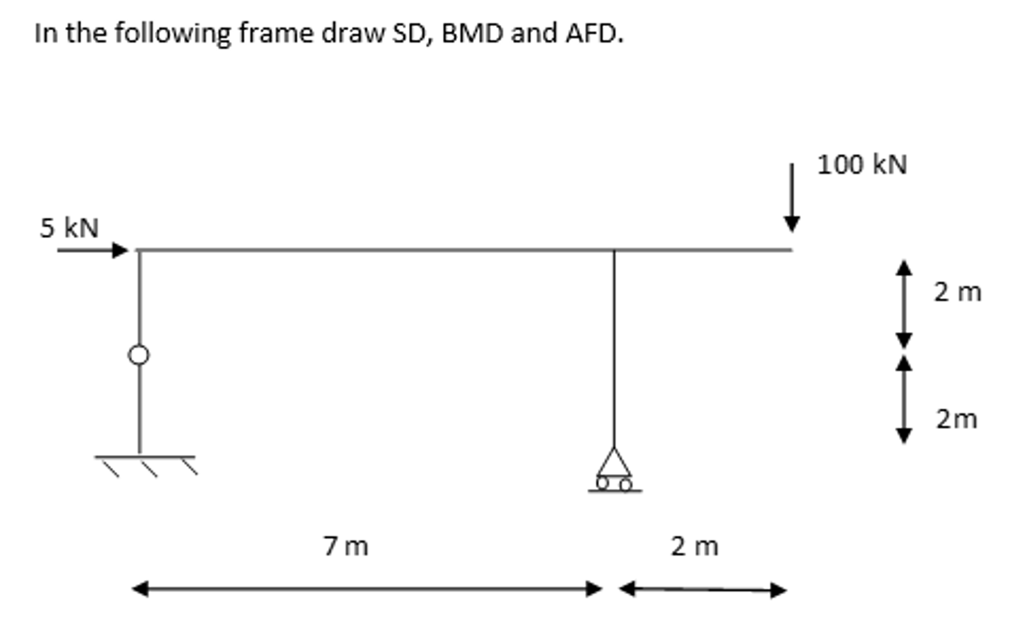 Solved Draw Shear Diagram Bending Moment And Ax How To Axial Force For The Following Frame In Sd Bmd Afd