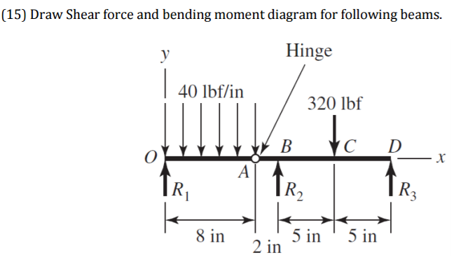 Pleasant Solved Draw Shear Force And Bending Moment Diagram For Fo Wiring 101 Mecadwellnesstrialsorg