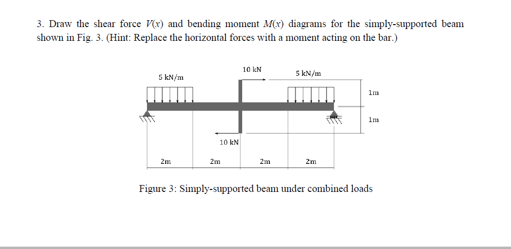 solved 3 draw the shear force v x and bending moment m rh chegg com