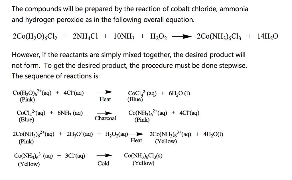 Ammonia hydroxide airborne homework help