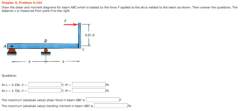 Solved: Draw The Shear And Moment Diagrams For Beam ABC Wh