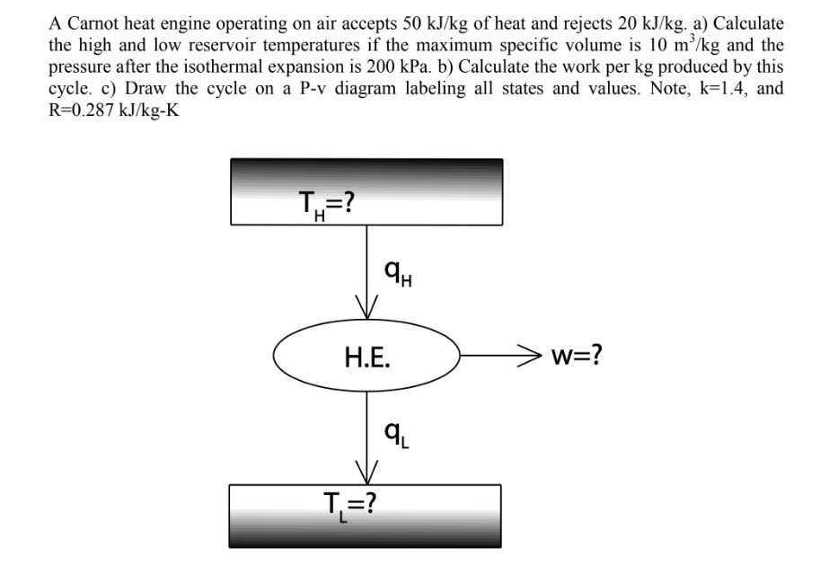 solved a carnot heat engine operating on air accepts 50 kDraw A Diagram Of A Heat Engine #11