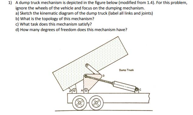 Dump Truck Diagram   Wiring Diagram on