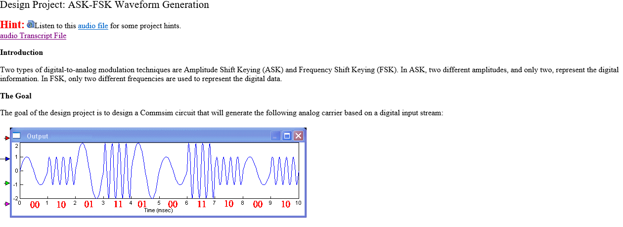 Two Types Of Digital-to-analog Modulation Techniqu