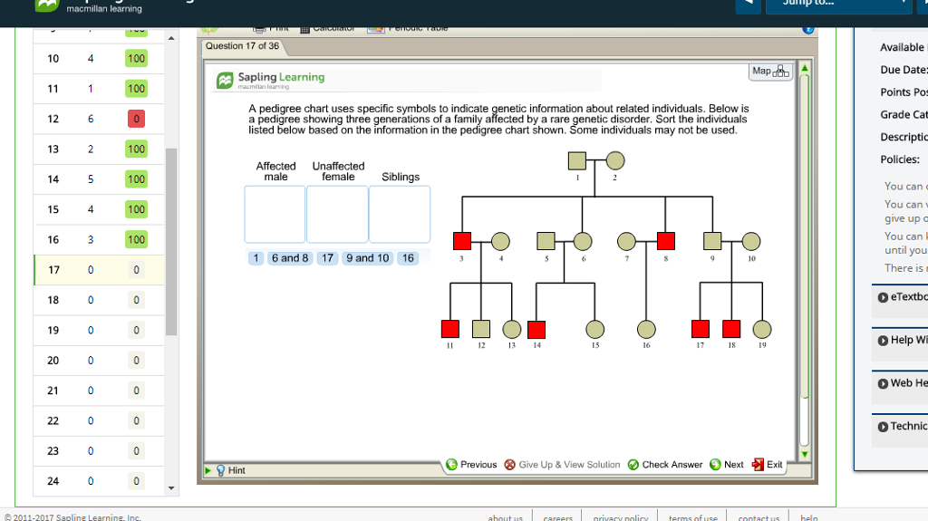Solved A Pedigree Chart Uses Specific Symbols To Indicate