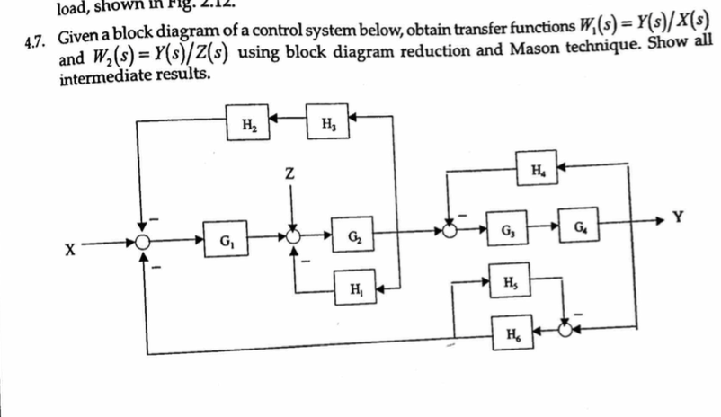 load, in fig  2 1  y(s)/x(s)  control systems homework!