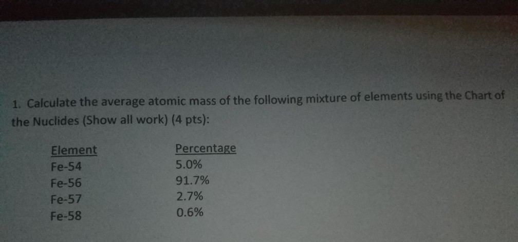 Calculate The Average Atomic Mass Of The Following Mixture Of Elements  Using The Chart Of The