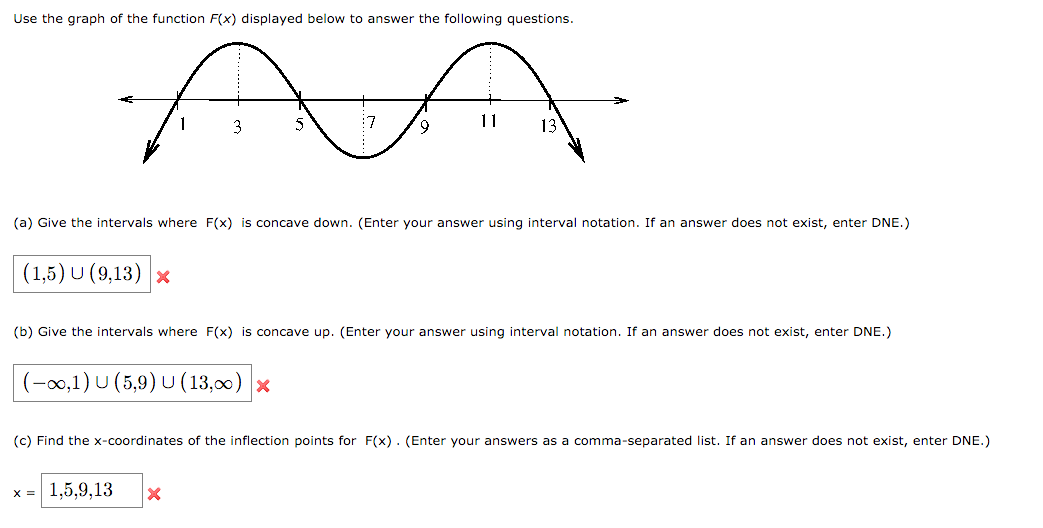 Solved use the graph of the function fx displayed below question use the graph of the function fx displayed below to answer the following questions give the i ccuart Image collections