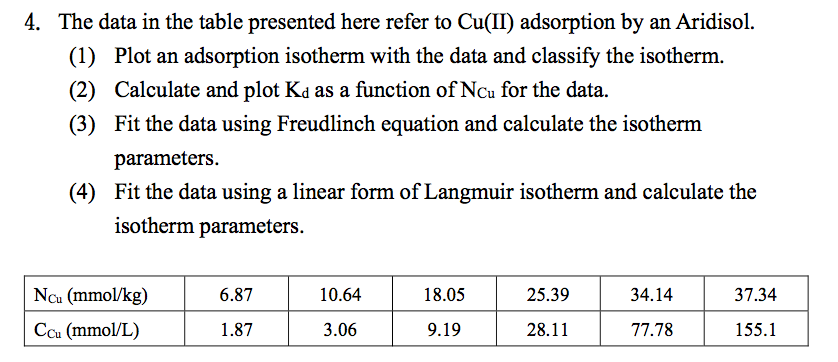 4. The data in the table presented here refer to Cu(II adsorption by an Aridisol. (1) (2) (3) Plot an adsorption isotherm with the data and classify the isotherm. Calculate and plot Kd as a function of Ncu for the data. Fit the data using Freudlinch equation and calculate the isotherm parameters (4) Fit the data using a linear form of Langmuir isotherm and calculate the isotherm parameters 10.64 34.14 37.34 Ncu (mmol/kg) Ccu (mmolVL) 6.87 18.05 25.39 1.87 3.06 9.19 28.11 77.78 155.1