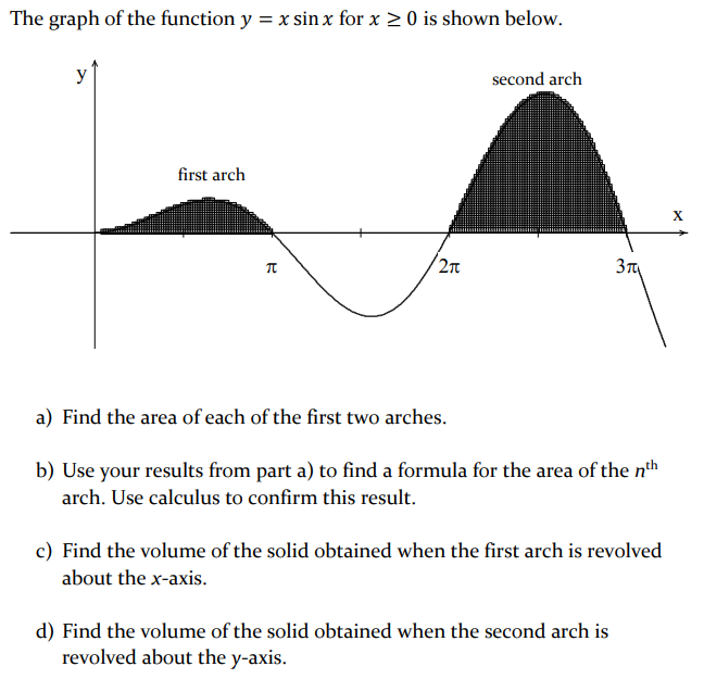 Solved: The Graph Of The Function Y = X Sin X For X 0 Is S