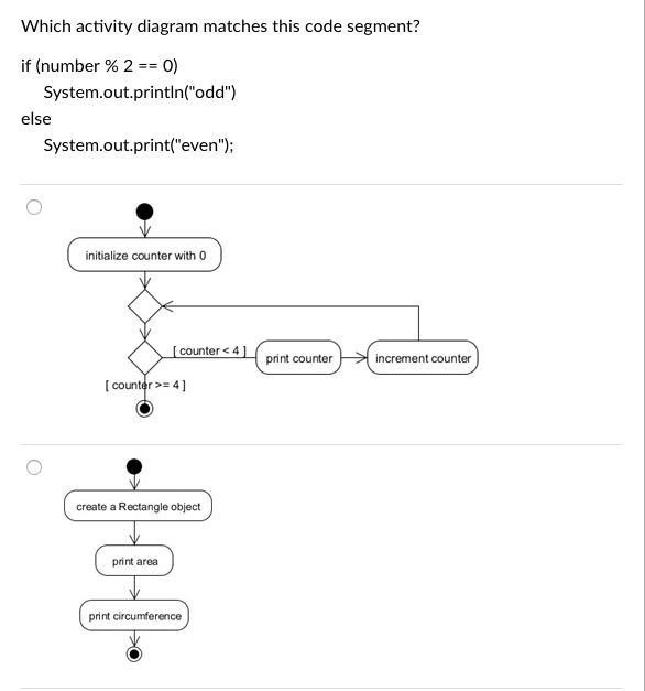 Solved Which Activity Diagram Matches This Code Segment Chegg Com