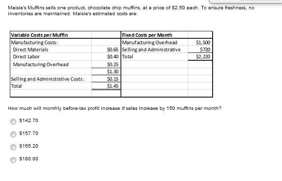 Accounting archive october 12 2017 chegg maisies muffins sells one product chocolate chip muffins at a price of s2 fandeluxe Image collections