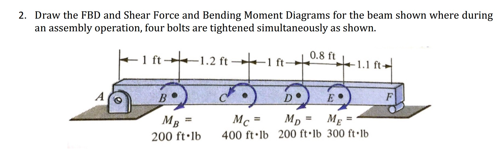 Solved Draw The Fbd And Shear Force Bending Moment Di Diagram