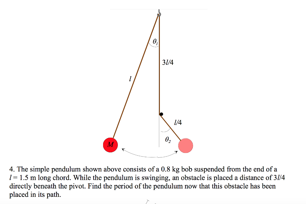 Solved The Simple Pendulum Shown Above Consists Of A 08