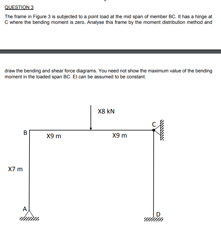 solved the frame in figure 3 is subjected to a point load rh chegg com