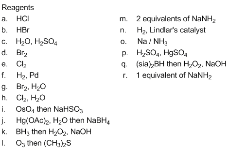 Solved: The Above Synthesis Was Designed Using The Organic