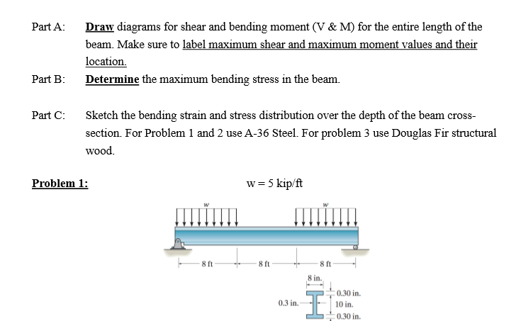 Solved Draw Diagrams For Shear And Bending Moment V M
