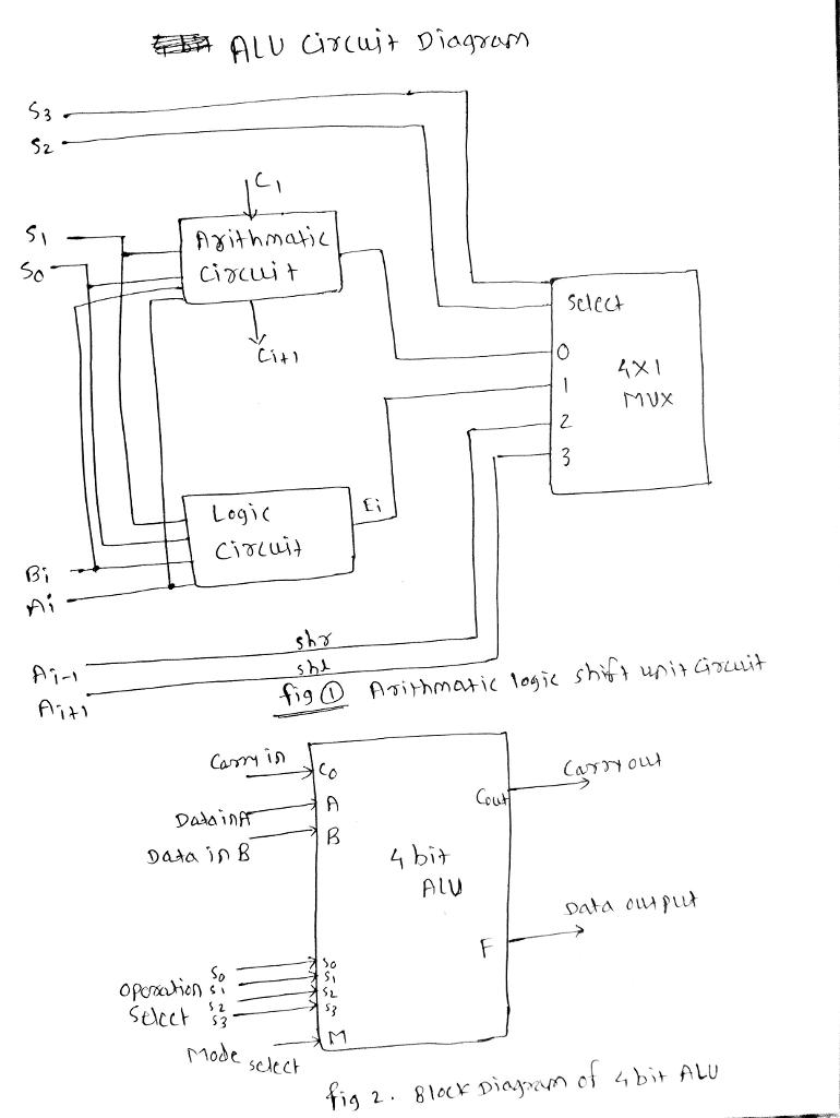 4 Bit Alu Circuit Diagram
