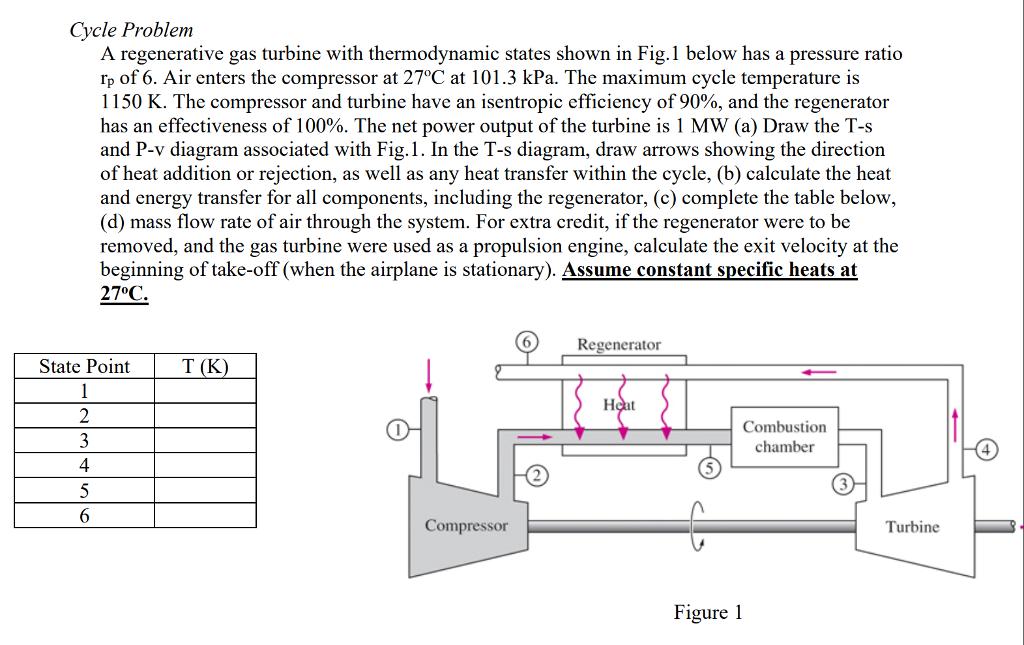 solved a regenerative gas turbine with thermodynamic stat rh chegg com