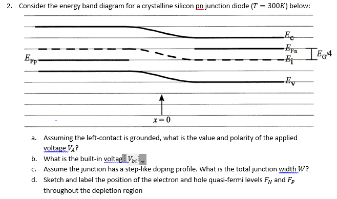 Solved Consider The Energy Band Diagram For A Crystalline