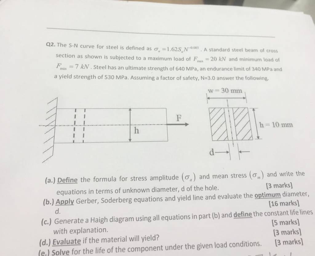 Solved q2 the s n curve for steel is defined as o 162s the s n curve for steel is defined as o 162sn pooptronica