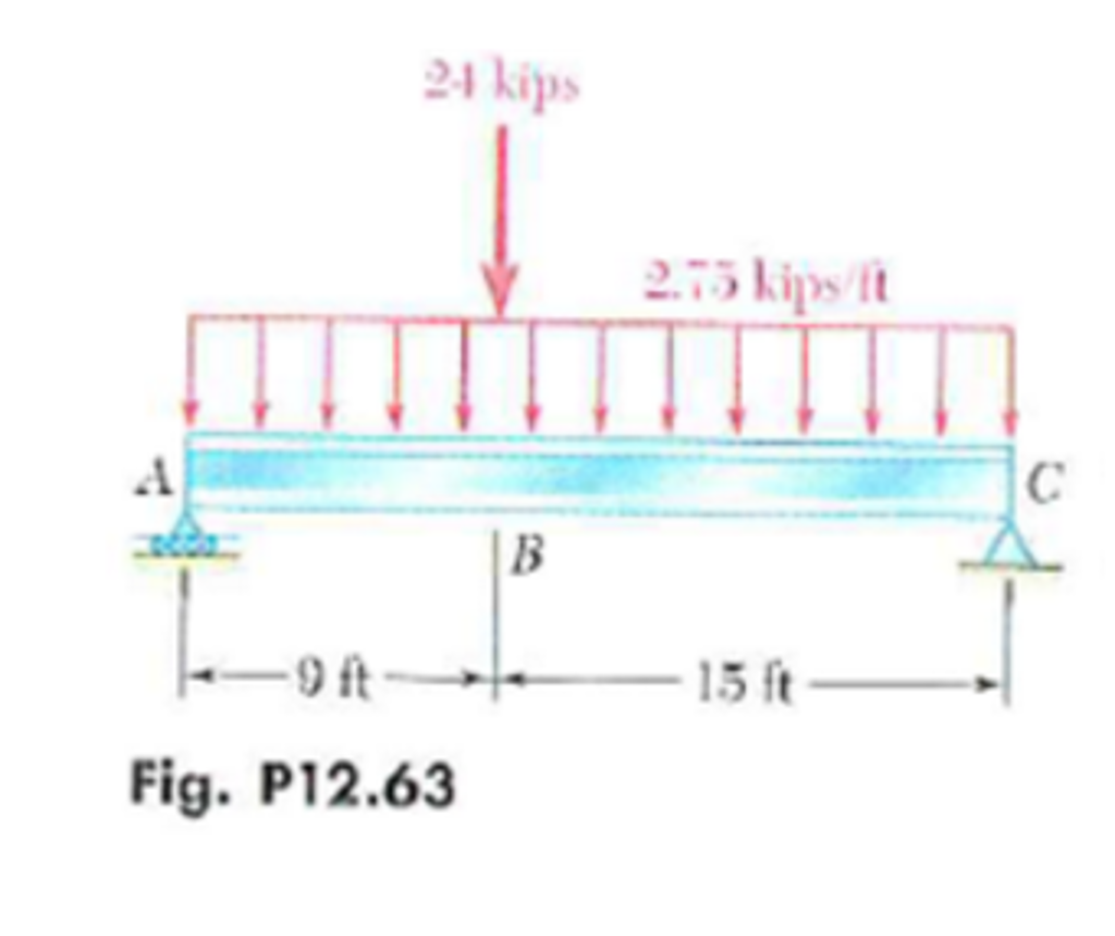 Solved Draw The Shear And Bending Moment Diagrams For Diagram 2 1 Kips 9 Ft Fig P1263 It