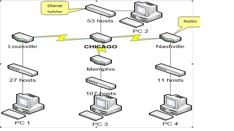 Solved: VLSM Subnetting You Are A Network Engineer Respons ...