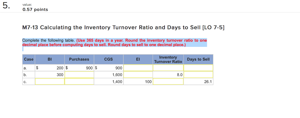solved calculating the inventory turnover ratio and days